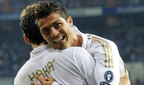 Cristiano Ronaldo Biography in 2015
