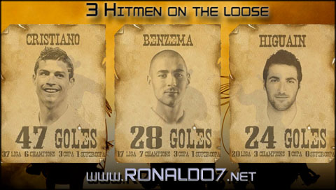 Cristiano Ronaldo, Karim Benzema and Gonzalo Higuaín: Real Madrid most wanted hitmen on the loose in 2012. Wallpaper in HD (581x329)