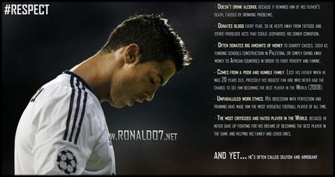Cristiano Ronaldo - #RESPECT. Wallpaper in HD (1260x666)