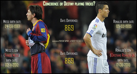 Cristiano Ronaldo son (Cristiano Ronaldo Jr.) and Lionel Messi son (Thiago Messi) have born with a 869 days difference, just like the fathers, Ronaldo and Messi. Coincidence or Destiny playing tricks? Wallpaper in HD (1106x600)