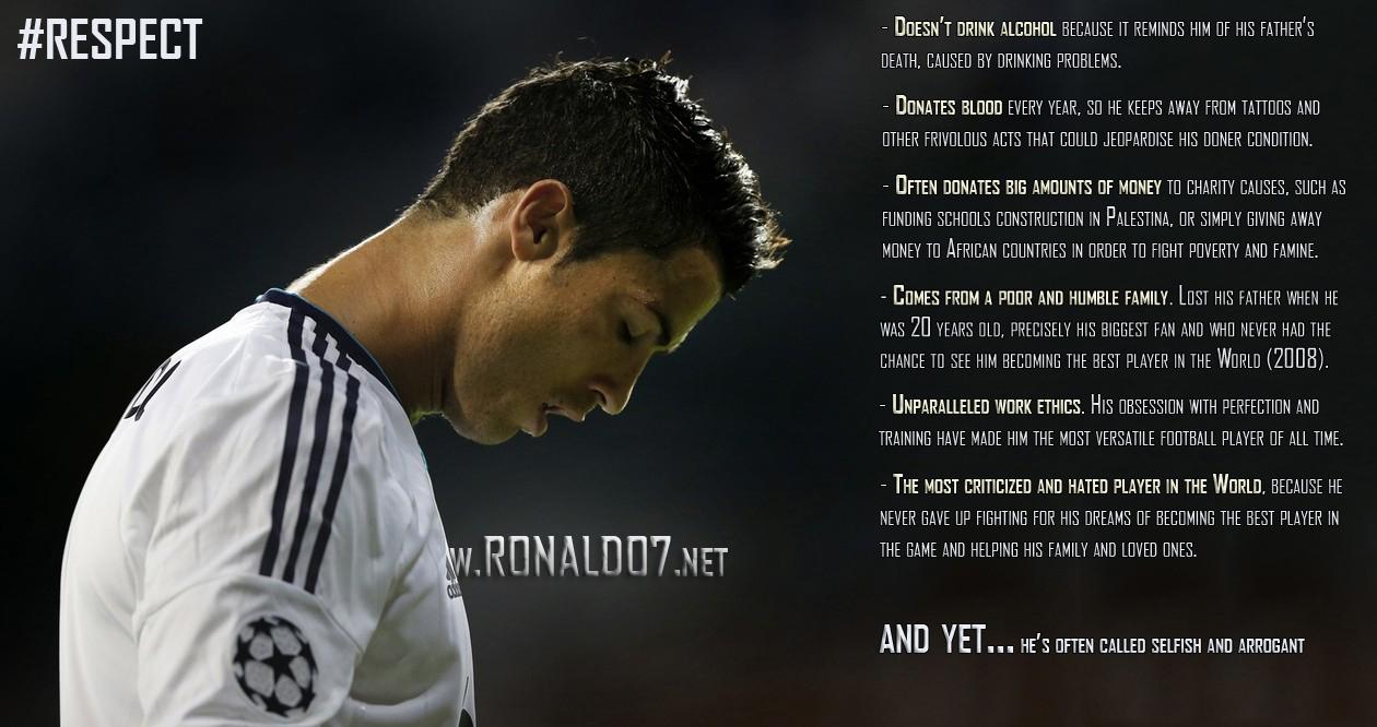 cristiano ronaldo - cr...