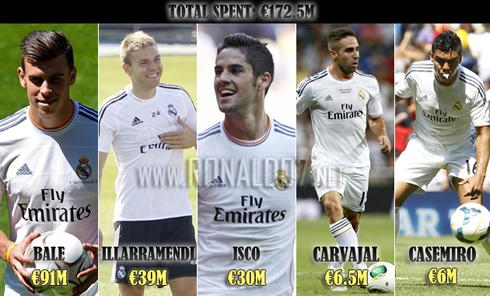 Real Madrid Transfer History Wiki