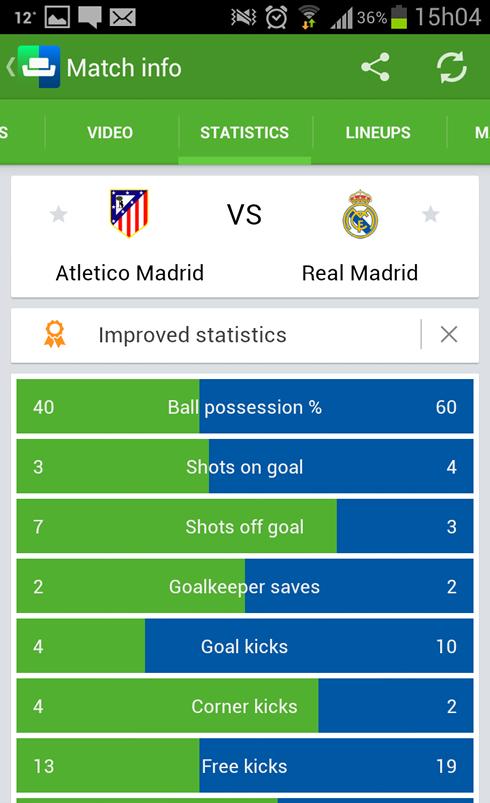 Image Result For En Vivo Barcelona Vs Chelsea En Vivo Live Stream Hd Free
